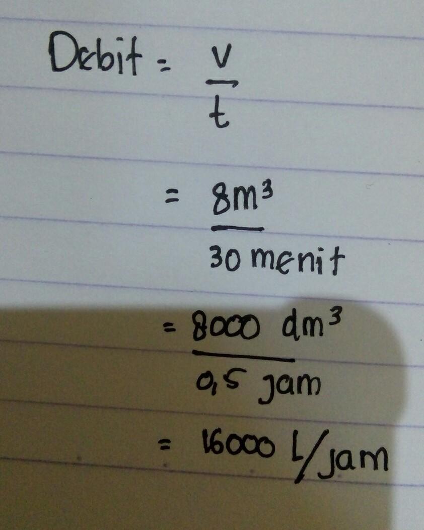 1 Kubik Berapa Meter : kubik, berapa, meter, Meter:, Meter, Kubik, Berapa, Liter