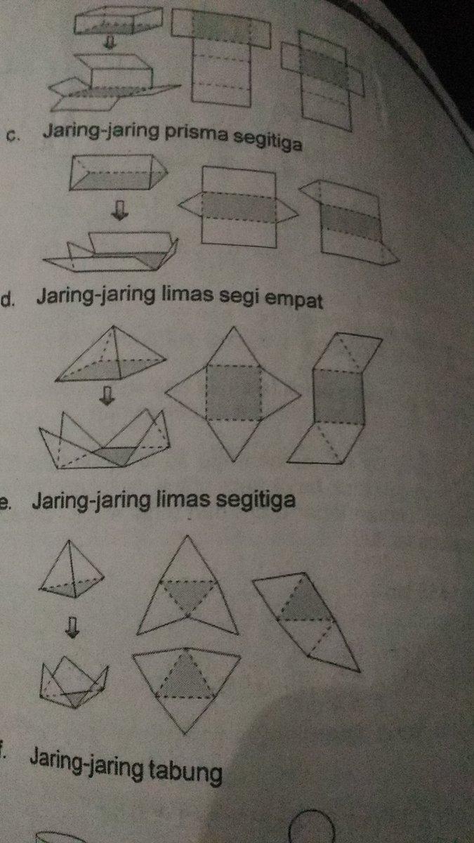 Jaring Limas Segitiga : jaring, limas, segitiga, Buatlah, Macam, Jaring-jaring, Limas, Empat, Brainly.co.id