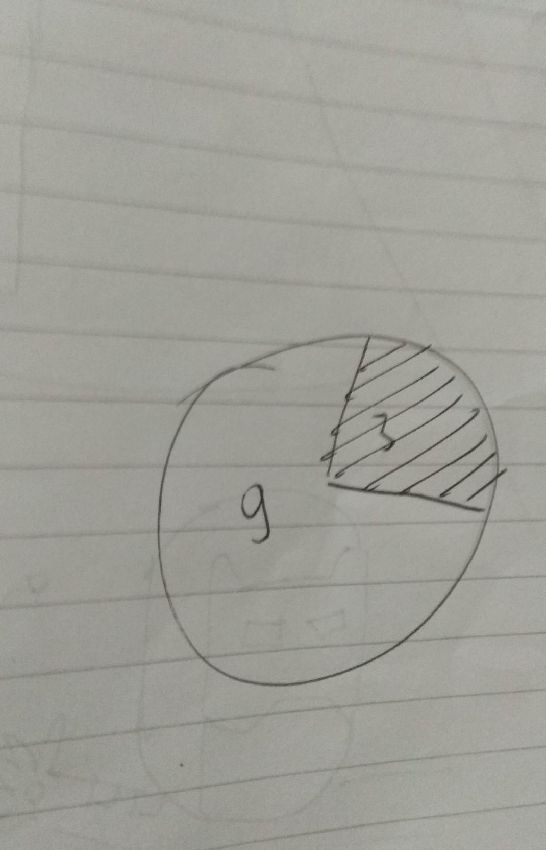 Gambar Pecahan Lingkaran : gambar, pecahan, lingkaran, Gambarlah, Pecahan, Dalam, Bentuk, Lingkaran, Brainly.co.id