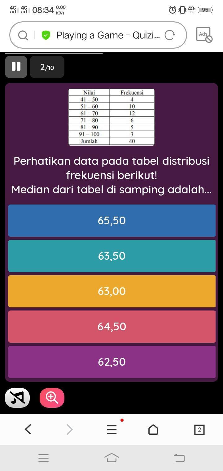 Perhatikan Data Pada Tabel Berikut : perhatikan, tabel, berikut, Perhatikan, Tabel, Distribusi, Frekuensi, Berikut!, Median, Samping, Adalah., Brainly.co.id