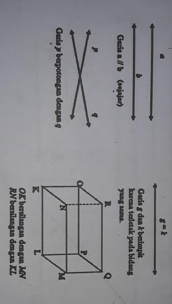 Kedudukan Dua Garis : kedudukan, garis, Tuliskan, Kedudukan, Garis, Ilustrasi, Dengan, Gambar, Brainly.co.id