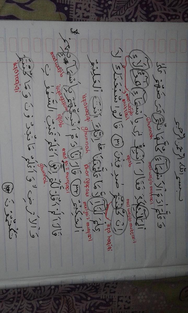 Tajwid Surat Al Baqarah Ayat 30 : tajwid, surat, baqarah, Tajwid, Surah, Baqarah, Sampai, Beserta, Ditandai, Bawah, Brainly.co.id