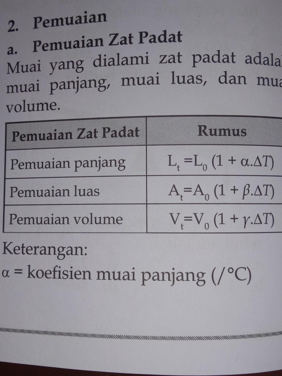 Rumus Pemuaian Zat Padat : rumus, pemuaian, padat, Jelaskan, Rumus, Pemuaian, Padat, A.panjang, B.luas, C.volume, Brainly.co.id