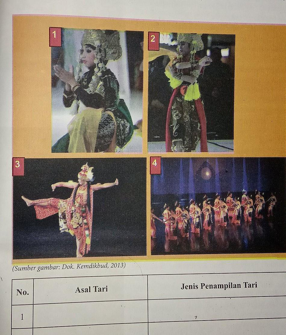 Tari kreasi daerah di indonesia. Sebutkan Asal Tari Dan Jenis Penampilan Tari Di Atas Ini Brainly Co Id