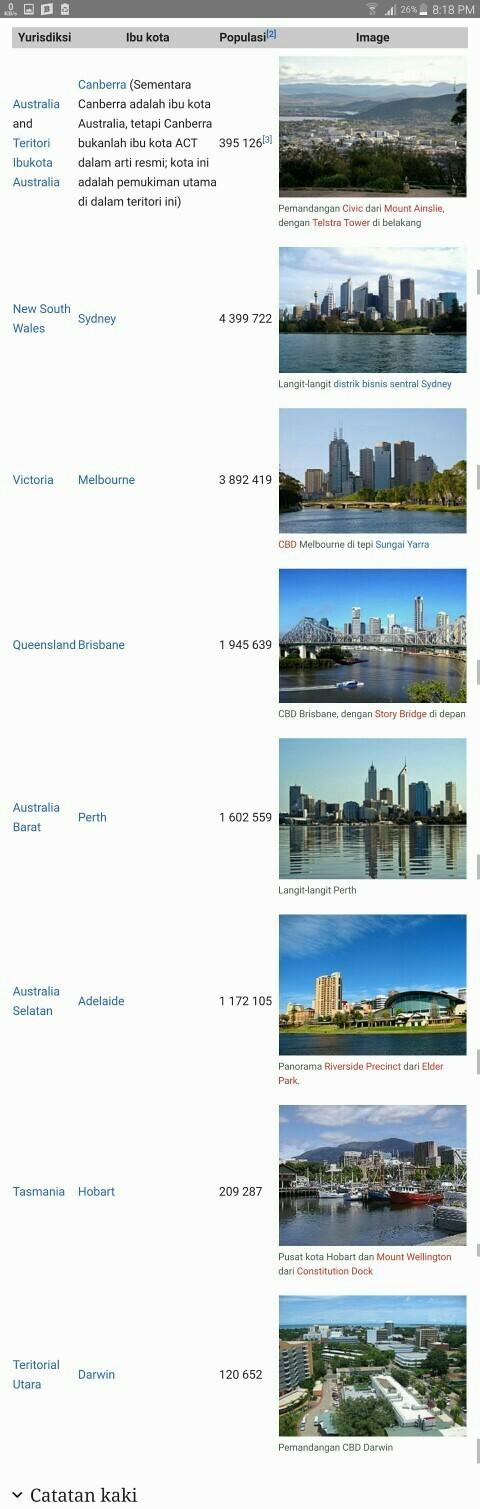 Negara Di Benua Australia Beserta Ibukotanya : negara, benua, australia, beserta, ibukotanya, Sebutkan, Negara, Benua, Australia, Beserta, Jawab, Tas,untuk, Dikumpulin, Brainly.co.id
