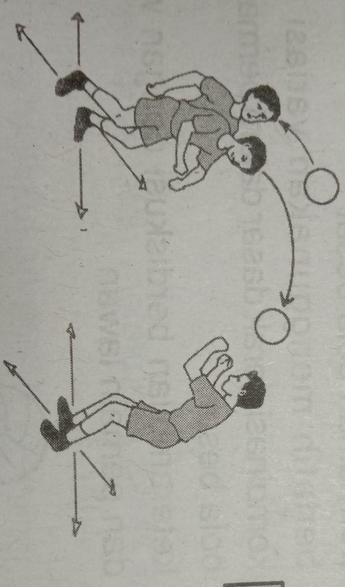 Variasi Dan Kombinasi Menendang Bola : variasi, kombinasi, menendang, Variasi, Kombinasi, Gerak, Dasar, Gambar, Adalah....a., Dengan, Menendang, Brainly.co.id