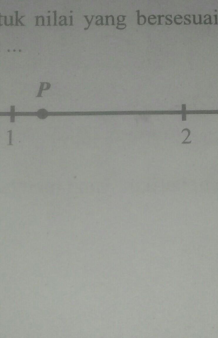 Taksiran Terdekat Untuk Nilai Yang Bersesuaian Dengan Titik P Pada Garis Bilangan Adalah : taksiran, terdekat, untuk, nilai, bersesuaian, dengan, titik, garis, bilangan, adalah, Taksiran, Terdekat, Untuk, Nilai, Bersesuaian, Dengan, Titik, Garis, Bilangan, Adalah......A., Brainly.co.id