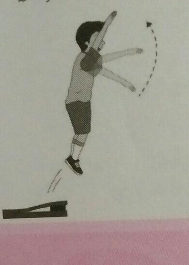 Mengayun Lengan : mengayun, lengan, Gerakan, Seperti, Gambar, Samping, Adalah, Gerakanmeloncat, Mengayun, Lengan, Atasb., Brainly.co.id