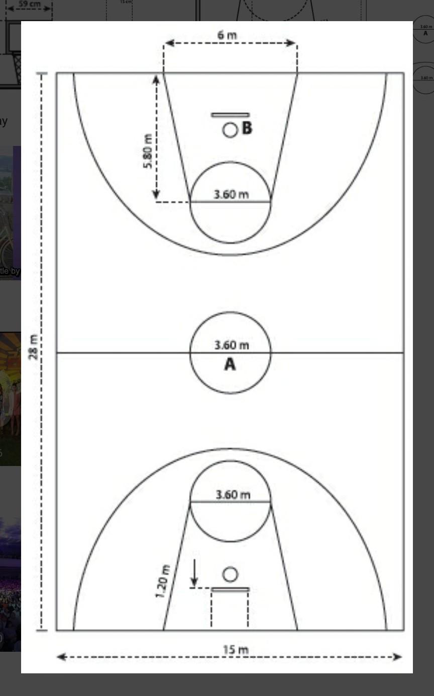 Bola Basket Dan Ukurannya : basket, ukurannya, Buatlah, Lapangan, Basket, Beserta, Ukurannya, Brainly.co.id