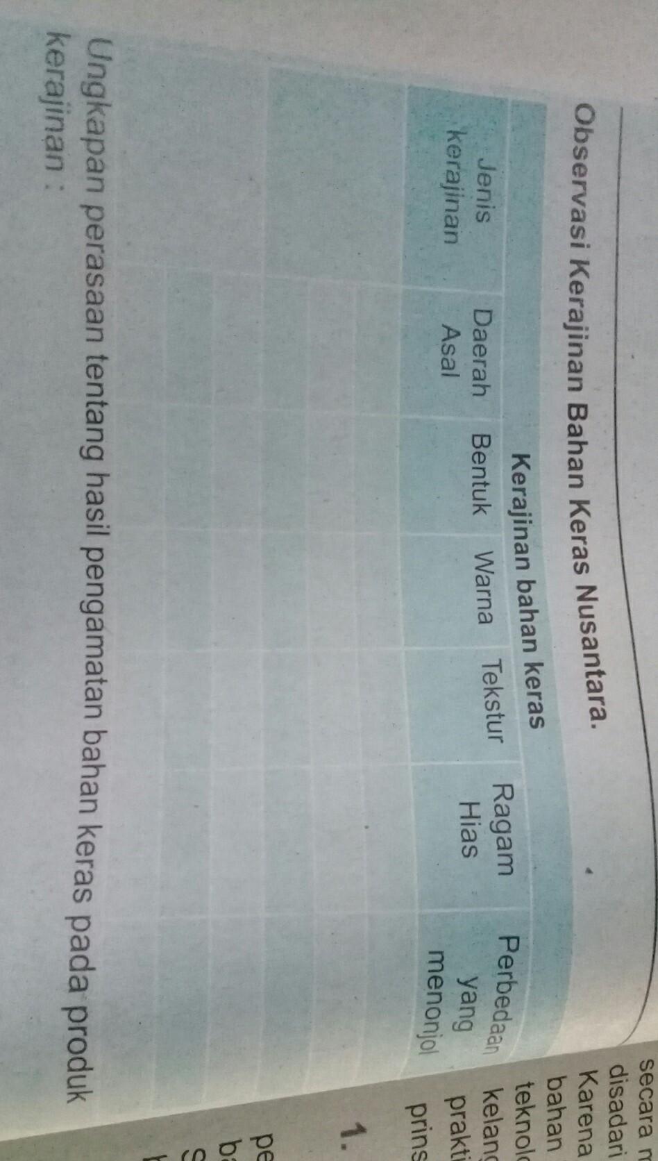Jenis dan Apresiasi Kerajinan Nusantara (Jenis Kerajinan...)