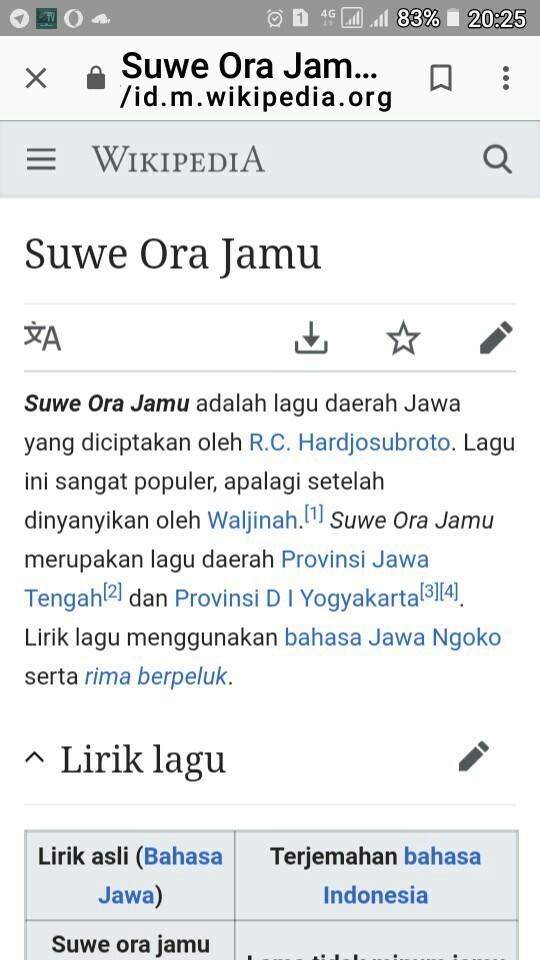 Arti Suwe Ora Jamu : Deskripsi, Daerah, Brainly.co.id