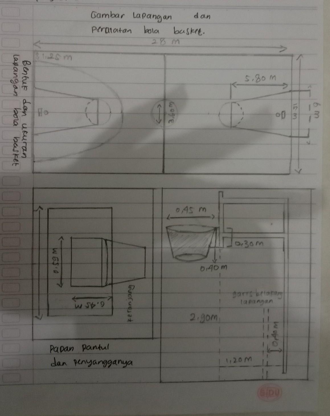 Gambar Lapangan Basket Beserta Ukuran : gambar, lapangan, basket, beserta, ukuran, Buatlah, Lapangan, Basket, Beserta, Ukurannya!, Brainly.co.id