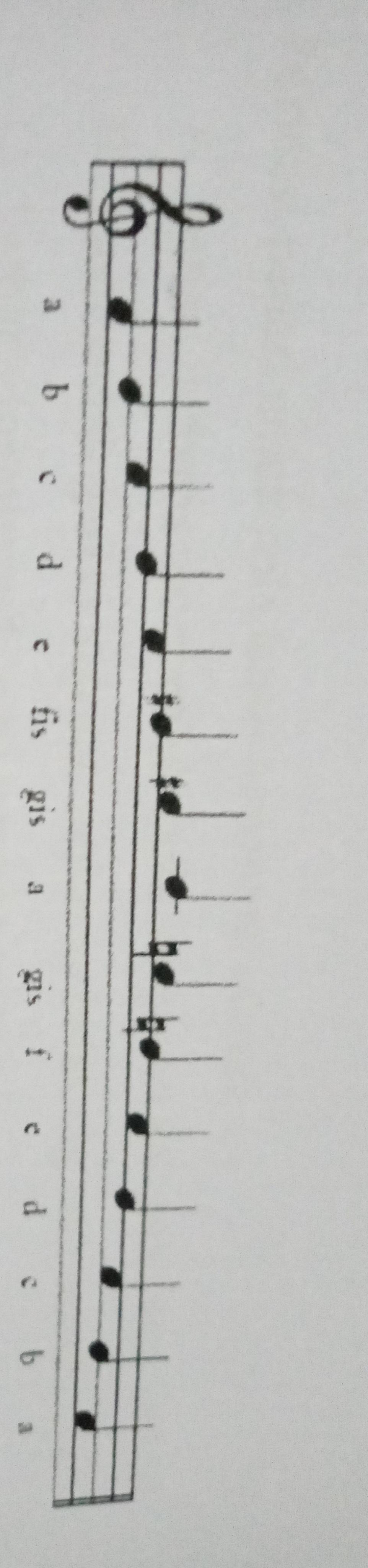 Tangga Nada Minor Melodis : tangga, minor, melodis, Perhatikan, Tangga, Berikut, Tempat, Gambar, Jenis, Adalah, Minor, Brainly.co.id