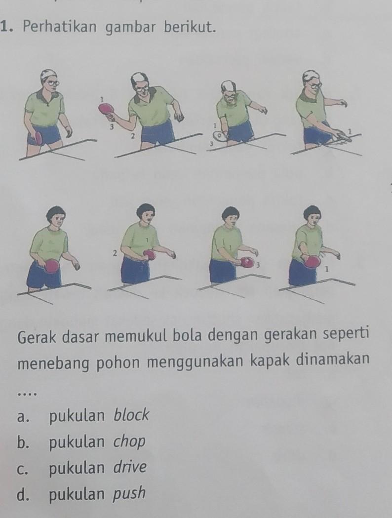 11 Teknik Dasar Tenis Lapangan Beserta Gambar