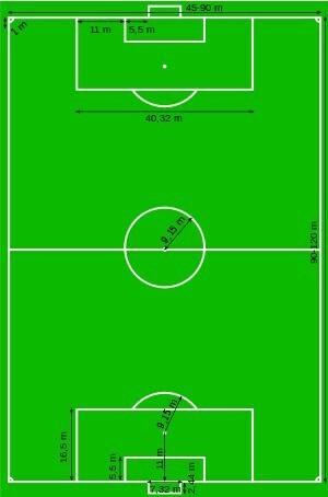 Gambarlah Lapangan Sepak Bola Beserta Keterangannya : gambarlah, lapangan, sepak, beserta, keterangannya, Gambarlah, Lapangan, Sepak, Beserta, Ukurannya, Keterangannya, Brainly.co.id