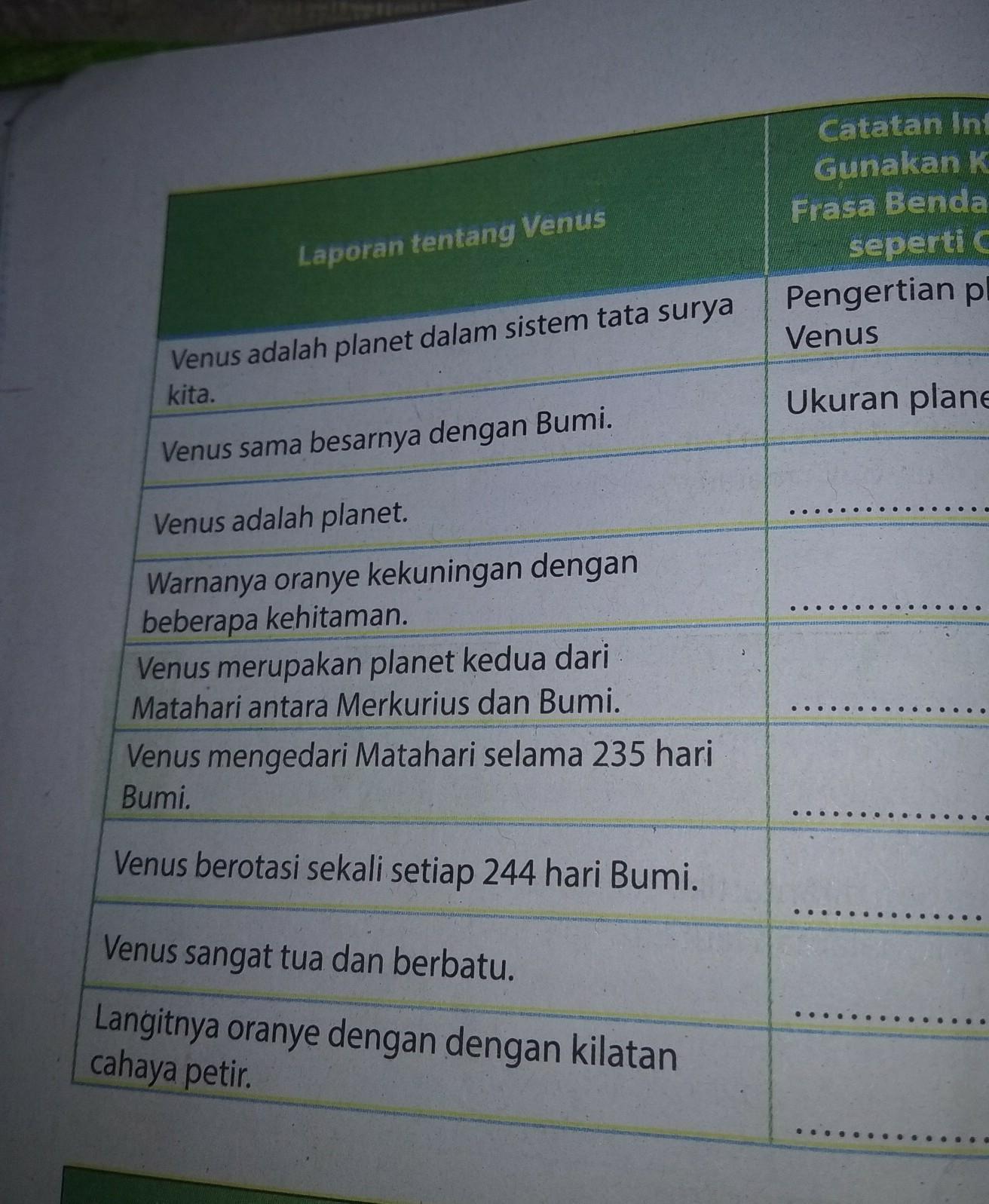 Kunci jawaban mandiri bahasa indonesia smp kur 13 pdf jawaban buku bahasa indonesia kelas 9 semester. Jawaban Bahasa Indonesia Kelas 9 Kegiatan 2 Halaman 14 Brainly Co Id