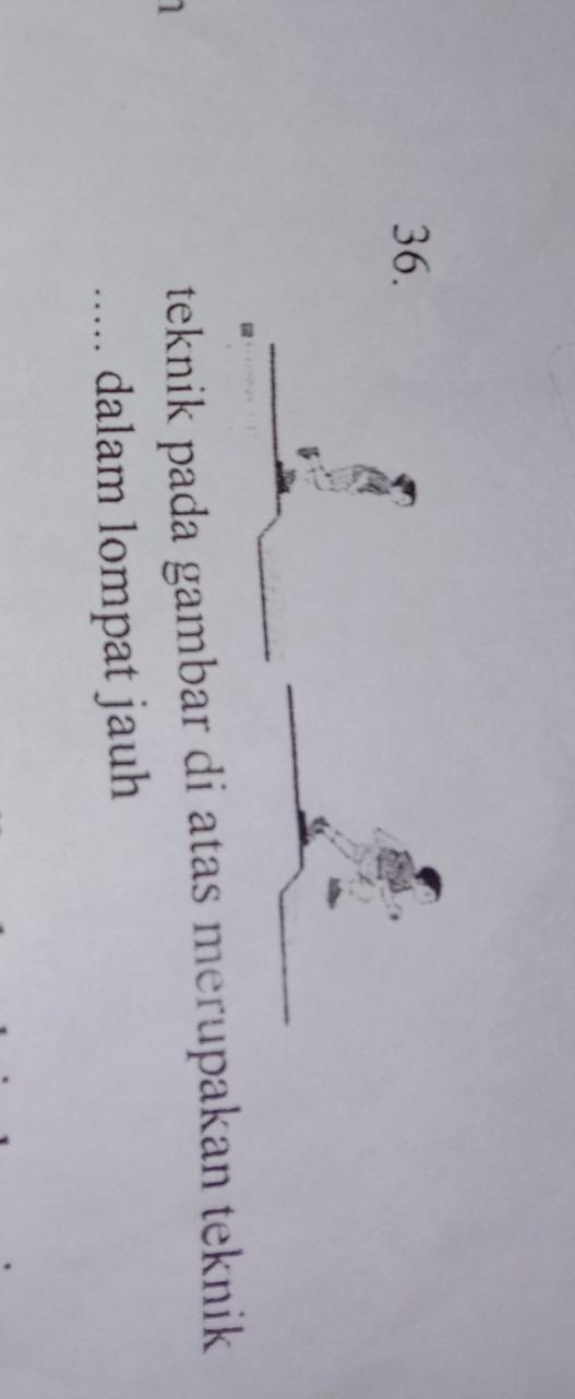 Teknik Dalam Lompat Jauh : teknik, dalam, lompat, 36.teknik, Gambar, Merupakan, Teknik..., Dalam, Lompat, Jauh,, Mohon, Kakak, Tlong, Brainly.co.id