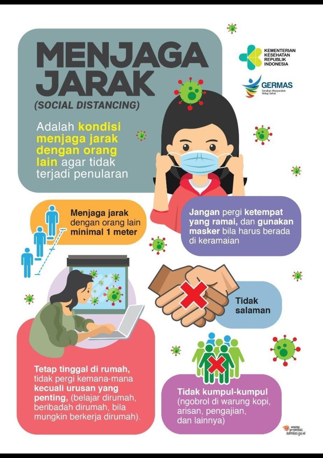 Gambar Iklan Kesehatan : gambar, iklan, kesehatan, Maknai, Iklan, Tersebut, Berdasarkan, Hankam,, Bidang, Kesehatan,, Sosial, Ekonomi., Brainly.co.id