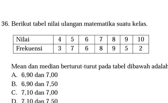Contoh Soal Mean Median Modus Data Kelompok Kunci Ujian Cute766