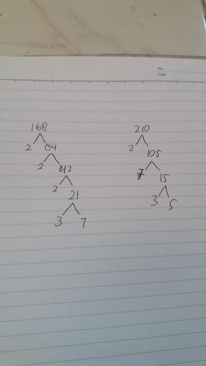 Rumus Pohon Faktor : rumus, pohon, faktor, Beserta, Cara-caranya, Dengan, Rumus, Pohon, Faktor, Brainly.co.id
