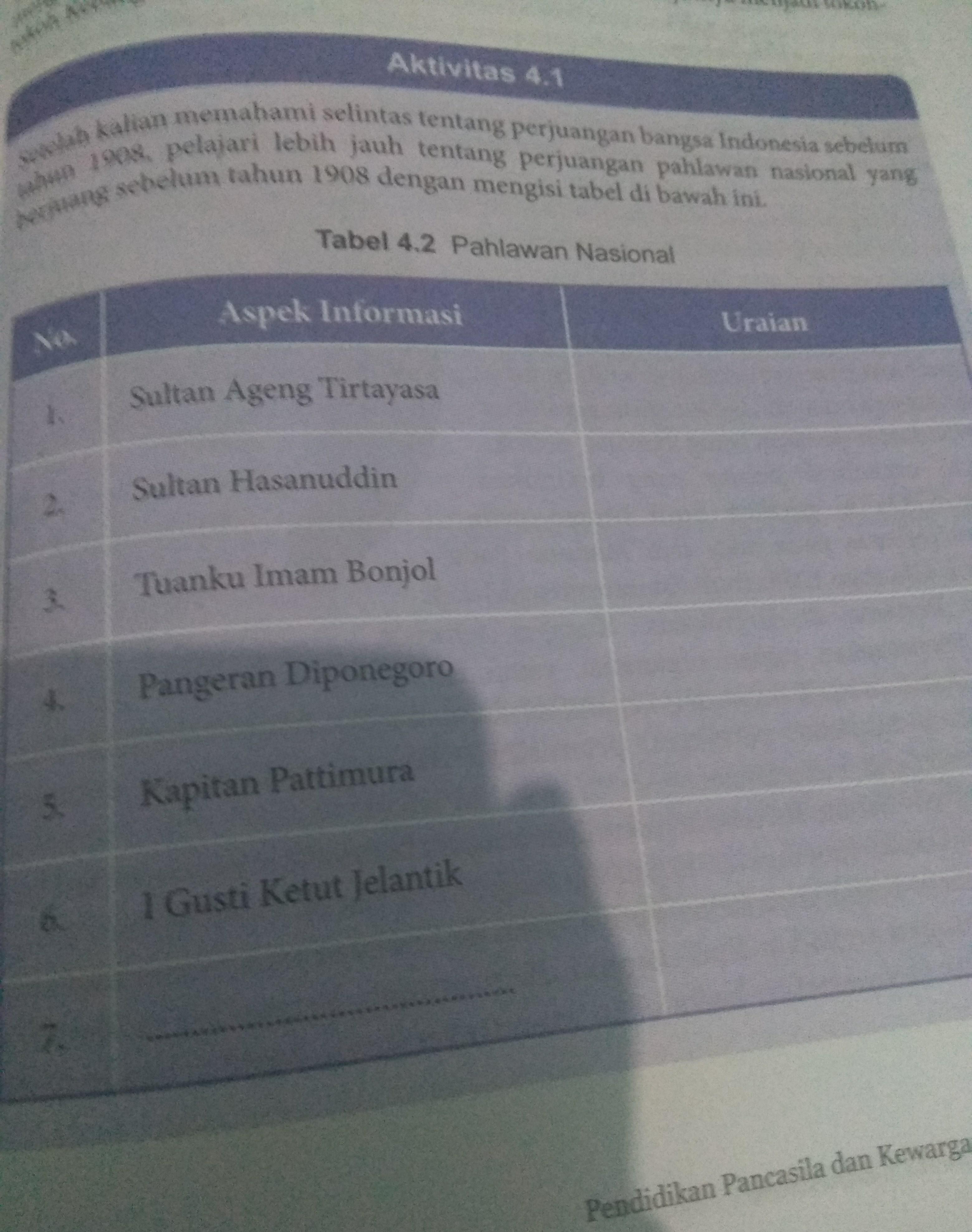 34 Provinsi Pahlawan Nasional Indonesia gambar keterangan