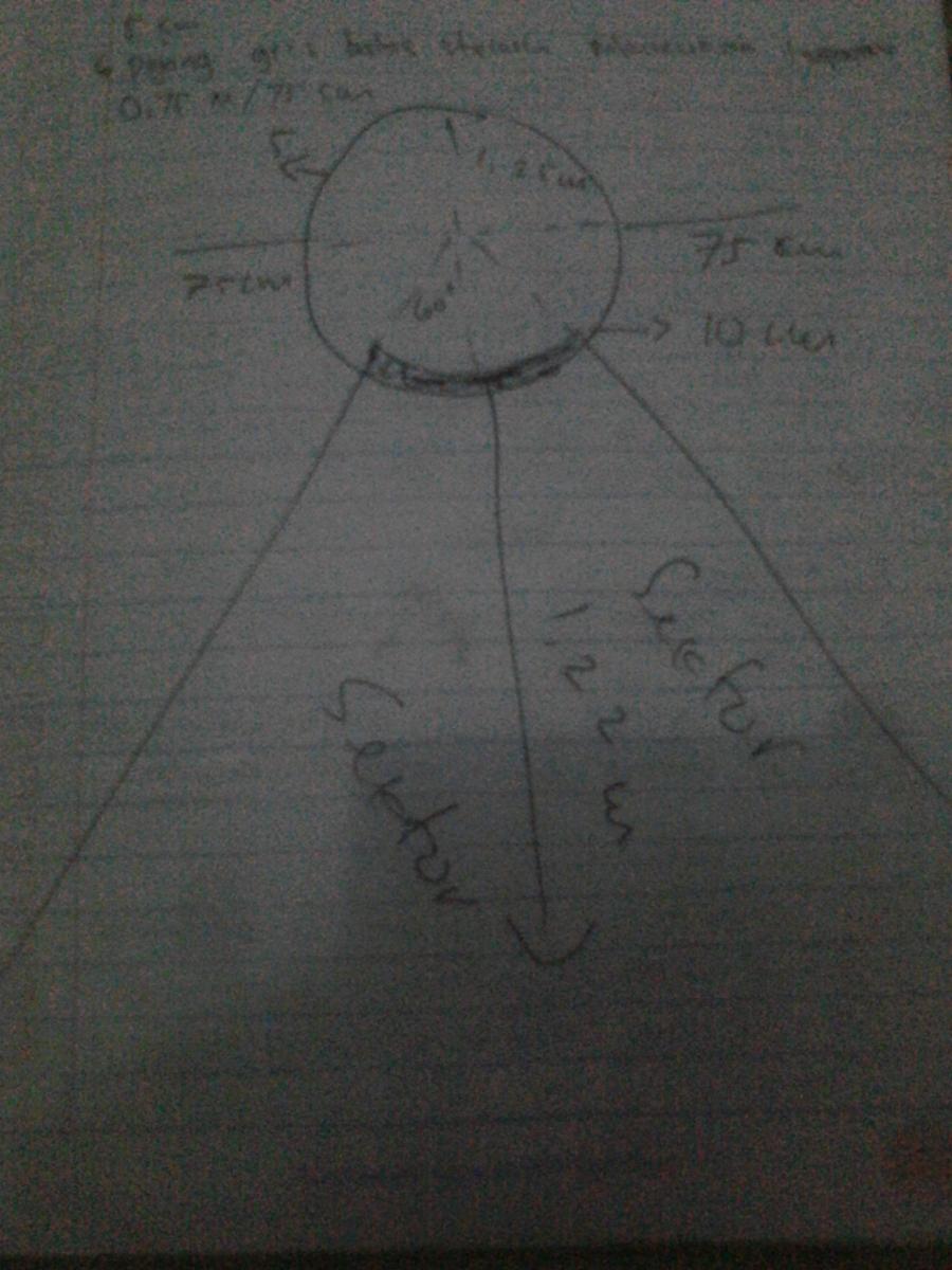 Lapangan Tolak Peluru Berbentuk : lapangan, tolak, peluru, berbentuk, Lapangan, Tolak, Peluru, Berbentuk, Brainly.co.id