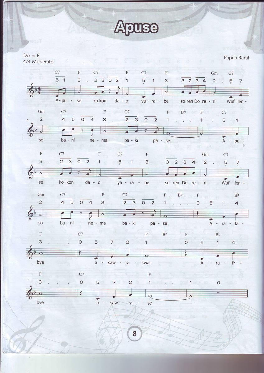 Not Angka Lagu Apuse : angka, apuse, Balok, Apuse, Papua, Brainly.co.id