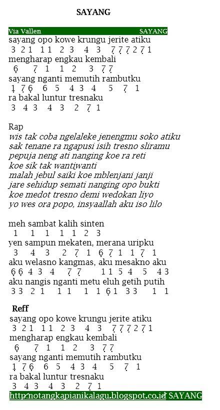 Chord Guyon Waton Ora masalah - Chord Gitar Indonesia...