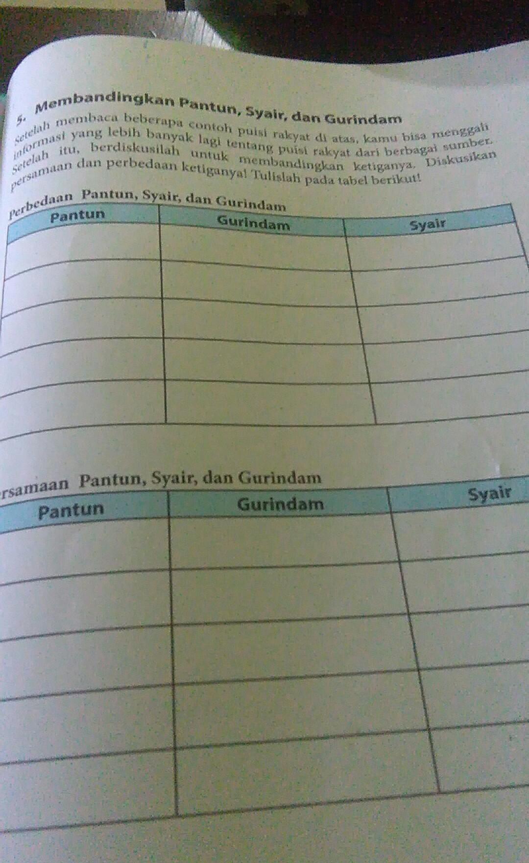 Pantun Gurindam Syair : pantun, gurindam, syair, Membandingkan, Pantun,syair,dan, Gurindam, *perbedaan, Jawab, Brainly.co.id