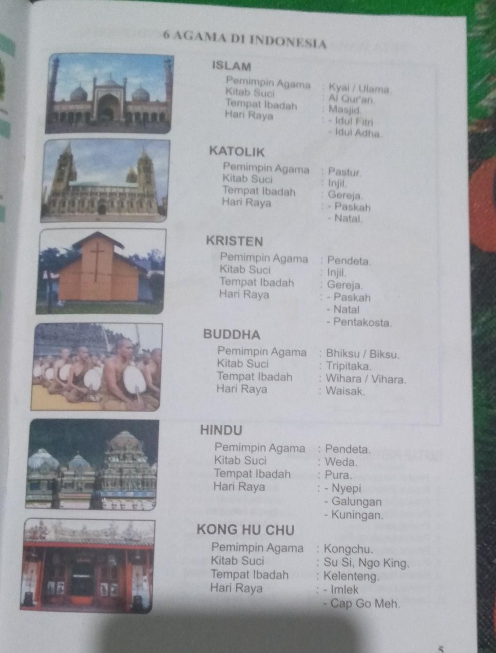 Nama Hari Besar Agama Islam : besar, agama, islam, Gambar, Tempat, Ibadah,nama, Kitab,hari, Besar,dan, Agama, Indonesia, Brainly.co.id