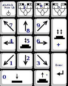 Tombol Di Keyboard Yang Berfungsi Menghapus Karakter Disebelah Kanan Kursor Yaitu : tombol, keyboard, berfungsi, menghapus, karakter, disebelah, kanan, kursor, yaitu, Tombol, Keyboard, Untuk, Memindahkan, Kursor, Kanan, Bawah, Adalah, Brainly.co.id