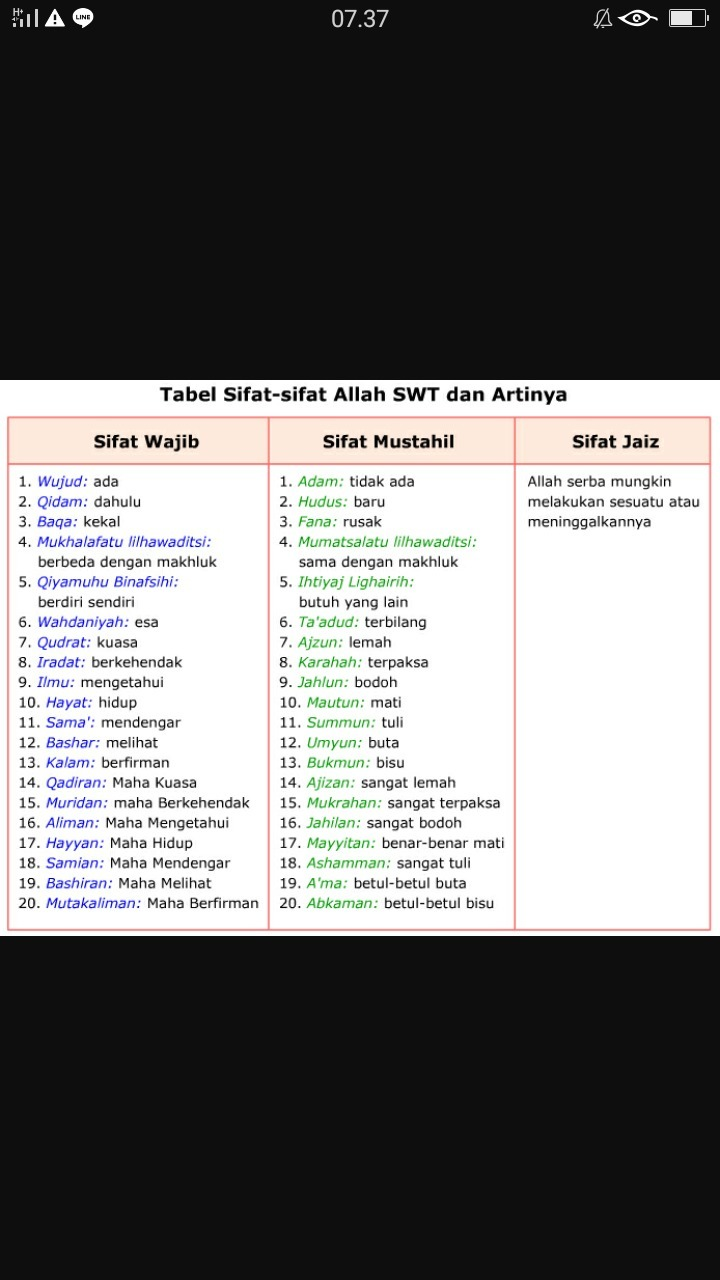 Sifat Rasul: Wajib, Mustahil, Jaiz, Meneladani, Sifat Nabi