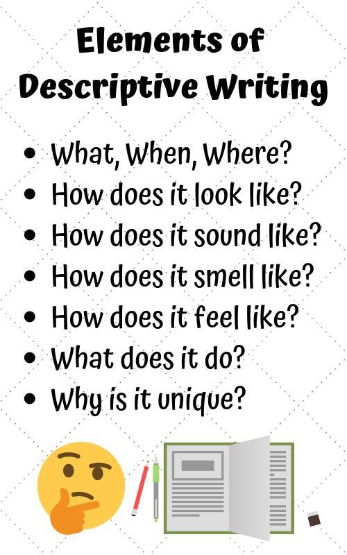 Deskripsi Benda Dalam Bahasa Inggris : deskripsi, benda, dalam, bahasa, inggris, Deskripsi, Benda, Dalam, Bahasa, Inggris, Brainly.co.id