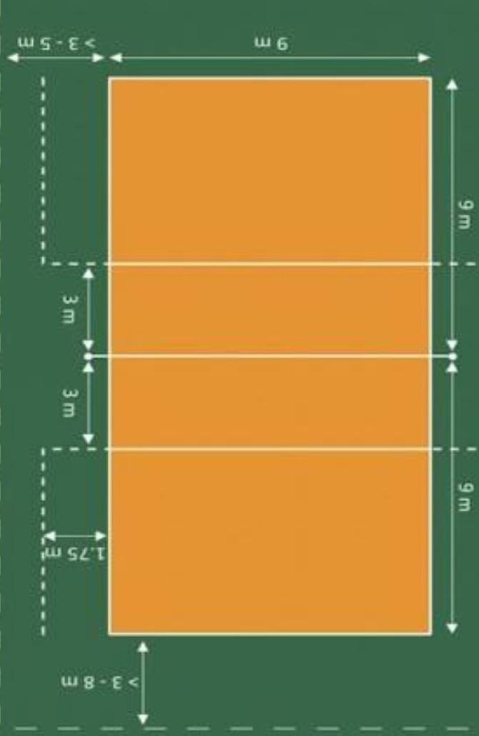 Panjang Dan Lebar Lapangan Volly : panjang, lebar, lapangan, volly, Gambar, Lapangan, Beserta, Ukuranya, Brainly.co.id