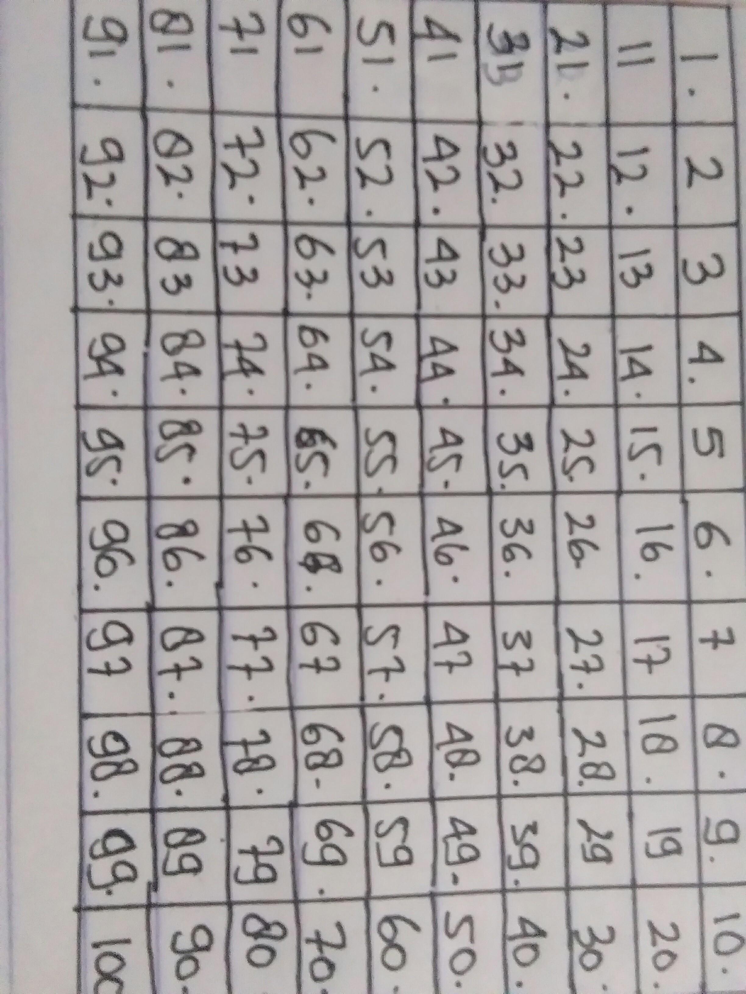 1 Sampai 100 : sampai, Jawabannya, Bilangan, Prima, Antara, Sampai, Brainly.co.id