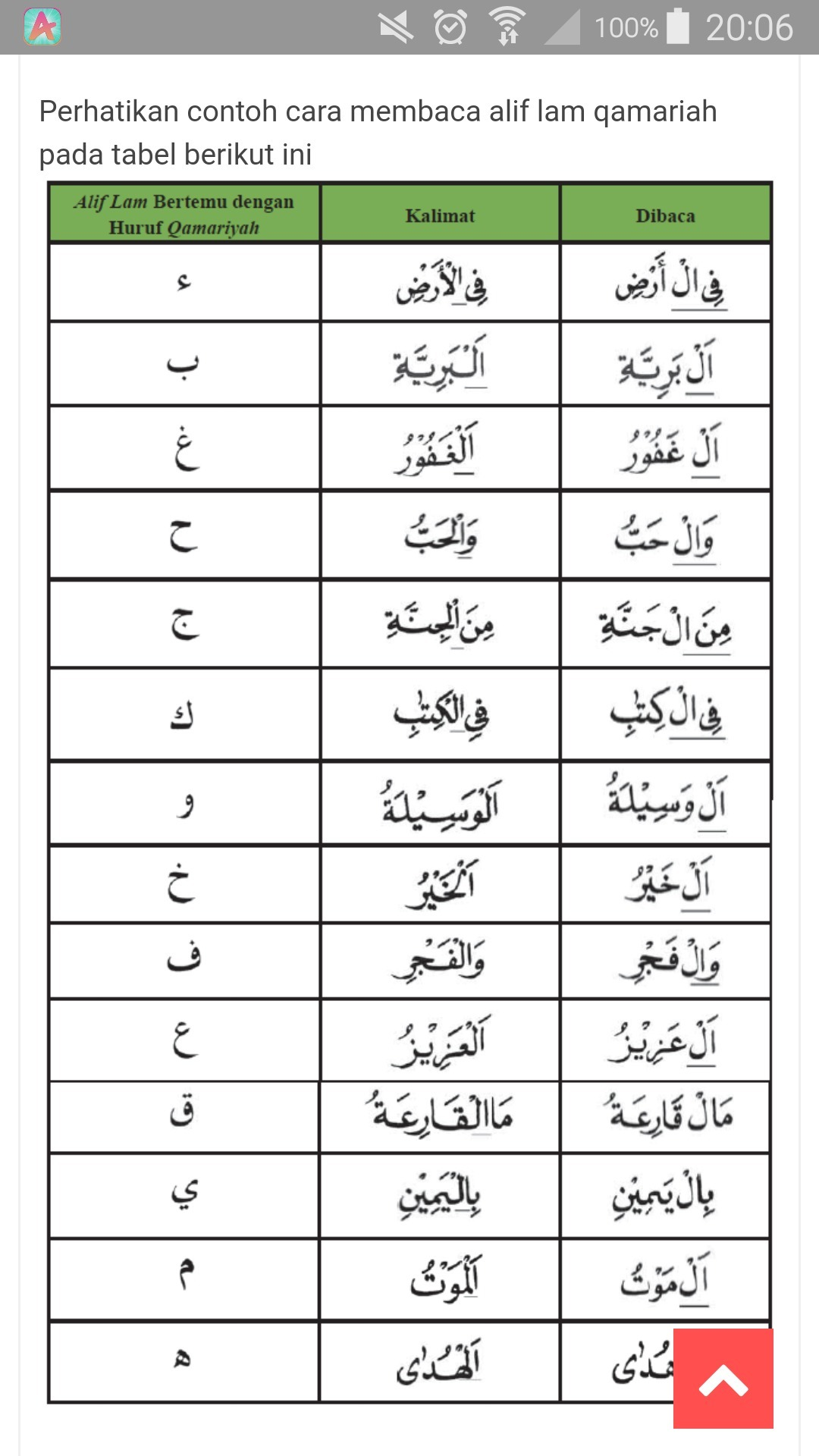 Contoh Alif Lam Qamariah : contoh, qamariah, Contoh, Qomariah, Brainly.co.id