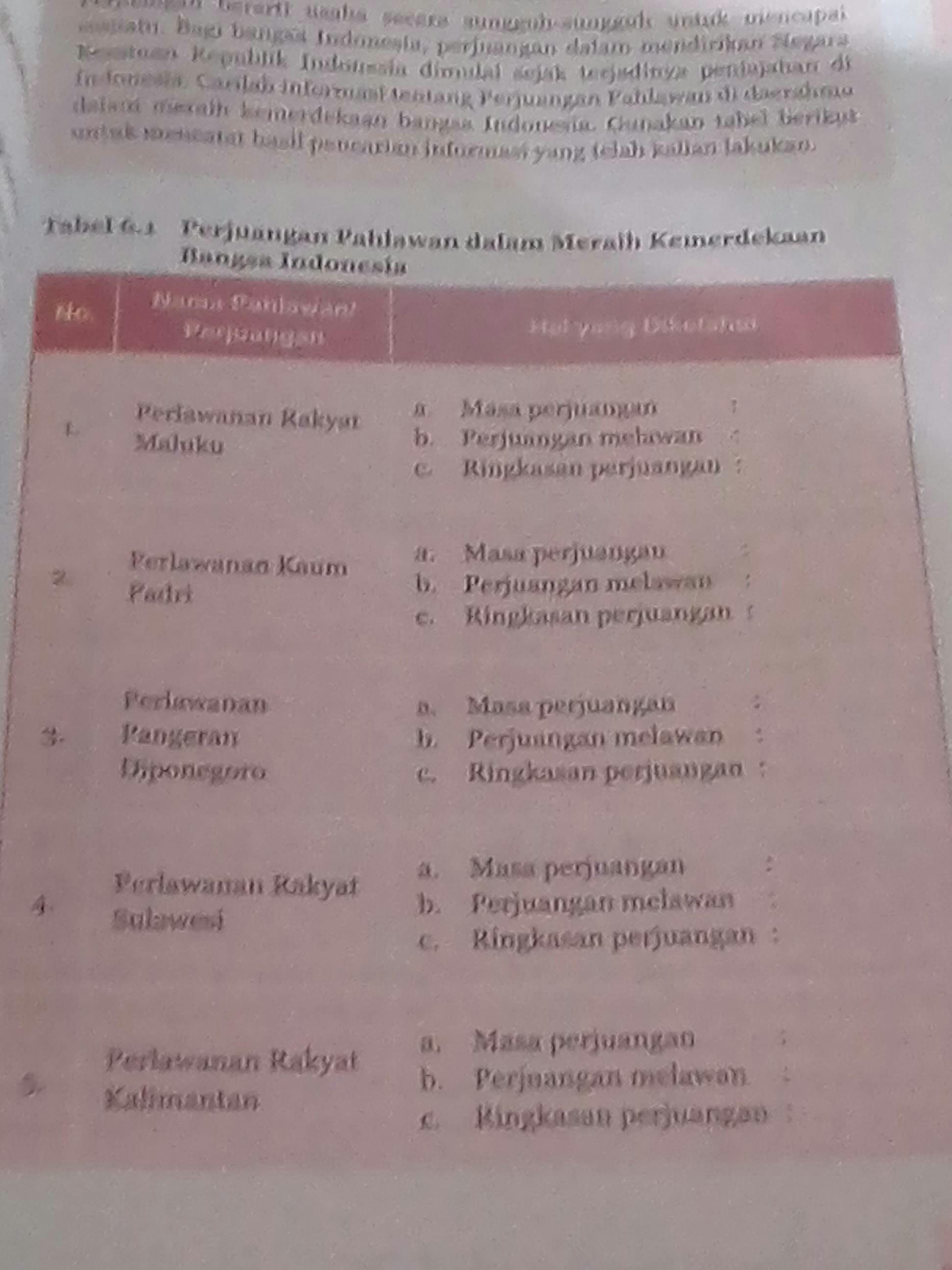Masa Perjuangan Perlawanan Rakyat Bali : perjuangan, perlawanan, rakyat, Tolong, Jawabkan, Tabel, Soalnya, Besok, Harus, Kumpul, Gurunya..please, Mohon, Brainly.co.id