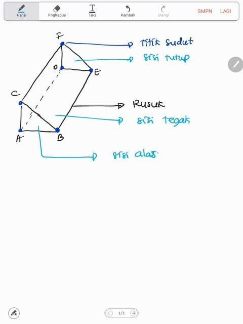 Unsur Unsur Prisma : unsur, prisma, Unsur, Prisma, Segitiga, Please, Kumpul, Brainly.co.id