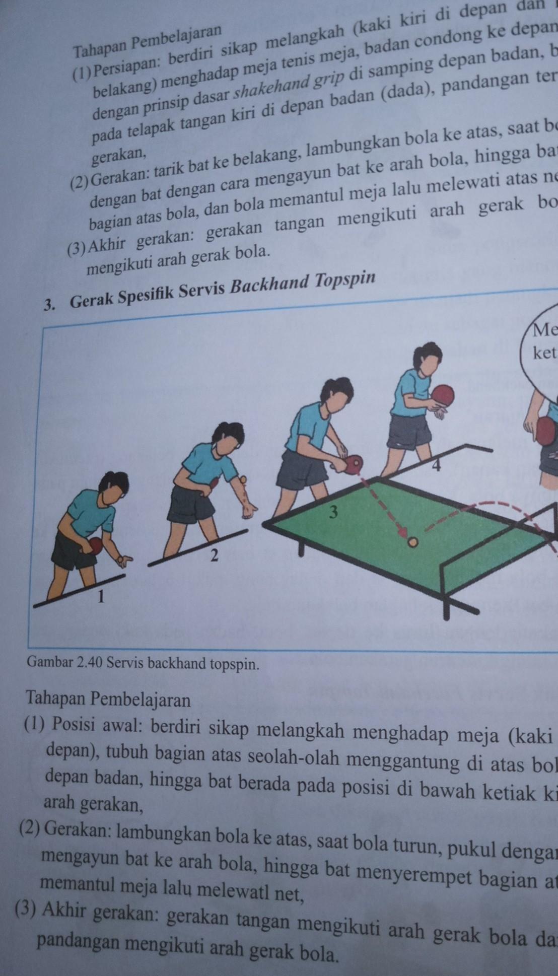 Perkenaan Bet Pada Bola Saat Melakukan Pukulan Backhand Topspin : perkenaan, melakukan, pukulan, backhand, topspin, Melakukan, Servis, Forehand, Topspin, Diletakkan
