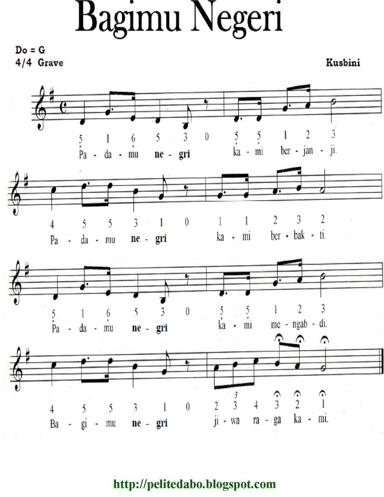 Lagu Bagimu Negeri Diciptakan Oleh : bagimu, negeri, diciptakan, Bagaimana, Tempo, Berjudul, Bagimu, Negeri, Brainly.co.id