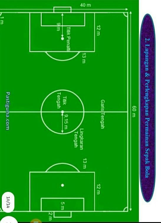 Panjang Dan Lebar Lapangan Bola : panjang, lebar, lapangan, Gamba, Lapangan, Basket, Degan, Panjang, Lebar, Brainly.co.id