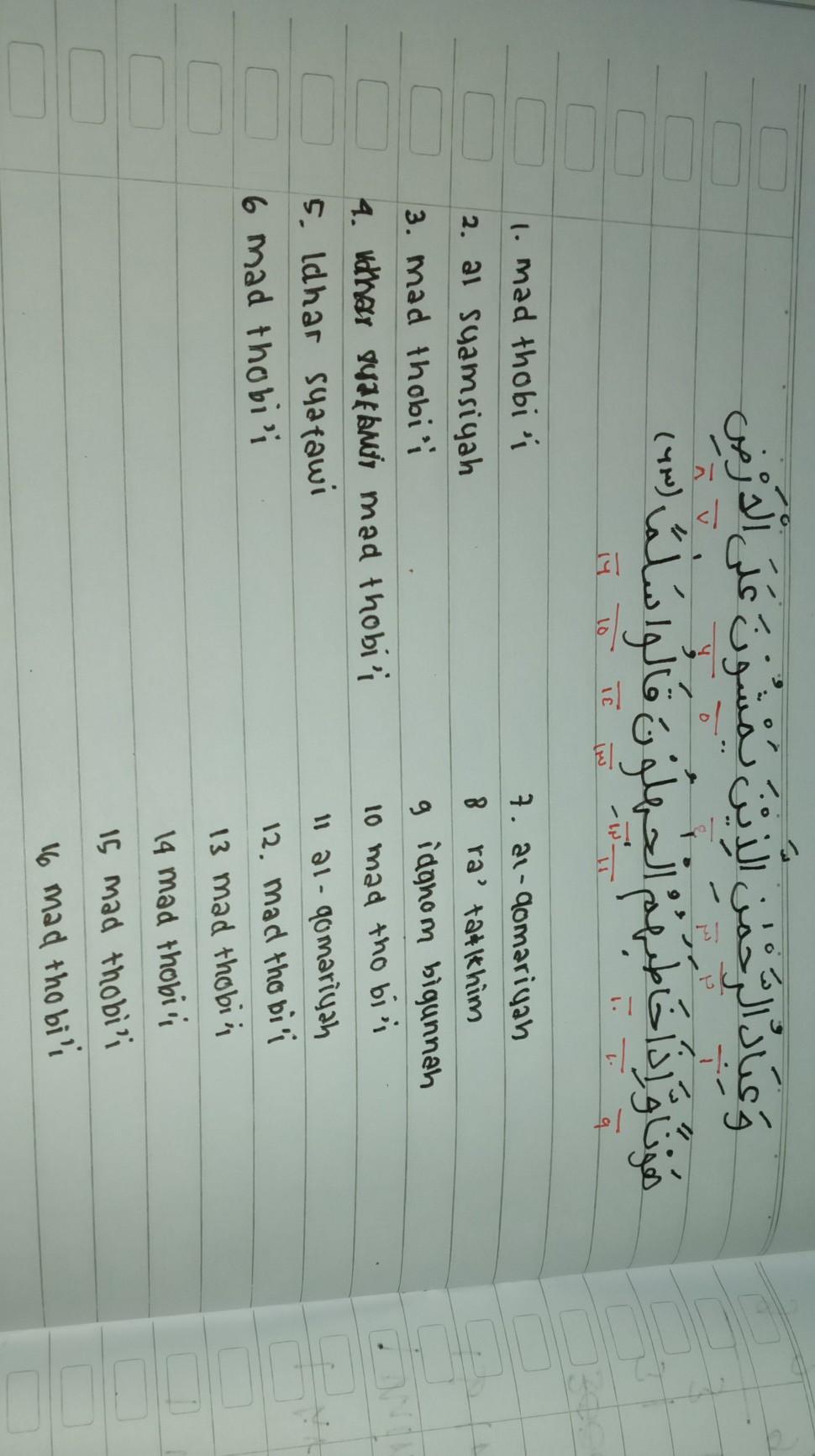 Tajwid Surat Al Isra Ayat 26 27 : tajwid, surat, Amati, Surat, Furqan:, Carilah, Hukum, Bacaan, Kedua, Tersebut, Brainly.co.id