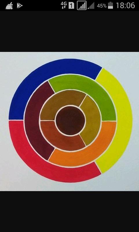 Lingkaran Warna : lingkaran, warna, Contoh, Lingkaran, Warna, Tercampur, Brainly.co.id