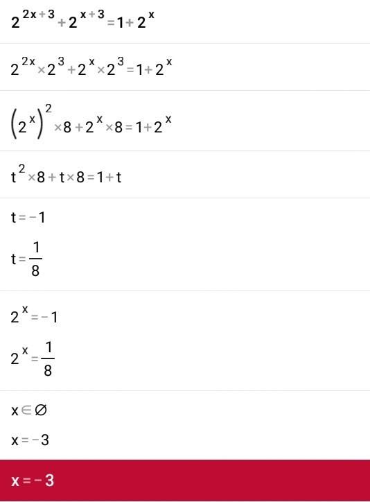 2 Pangkat 0 : pangkat, Pangkat, Ditambah, Dengan, Nilai, Berapa?, Brainly.co.id