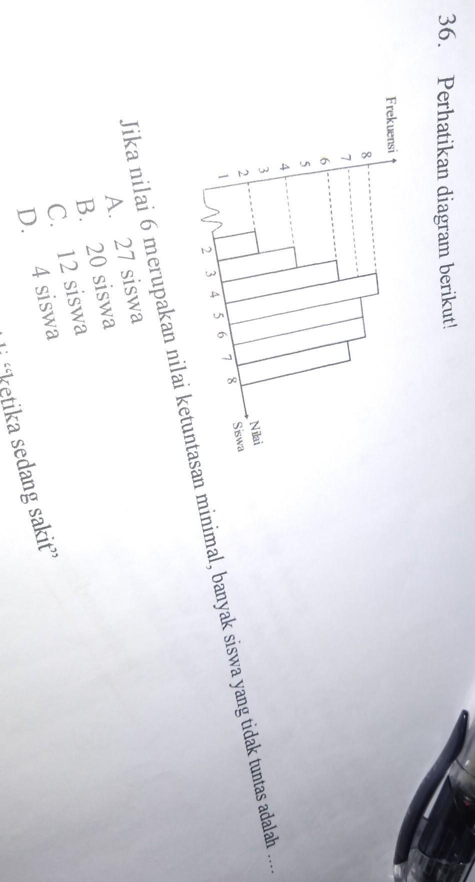 Contoh Soal Diagram Batang Beserta Jawabannya : contoh, diagram, batang, beserta, jawabannya, Contoh, Matematika, Tentang, Diagram, Garis,batang,dan, Lingkarancepat, Brainly.co.id