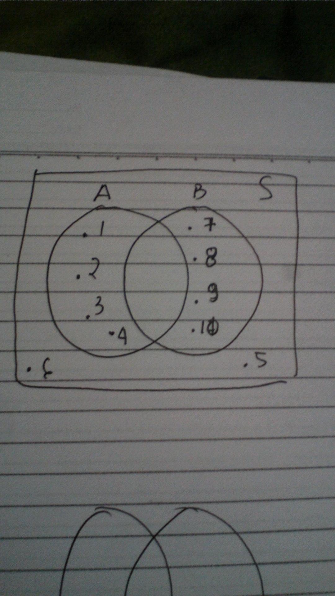 Jika Himpunan : himpunan, Gambarlah, Diagram, Himpunan, Adalah(1,2,3,4,5,6,7,8,9,10), Adalah(1,2,3,4), Brainly.co.id