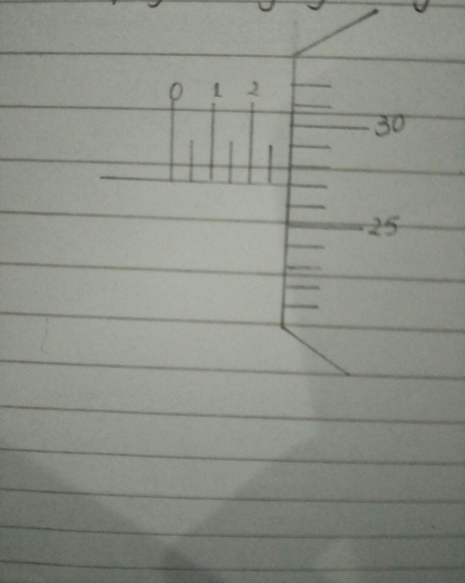 Hasil Ukuran Yang Ditunjukkan Oleh Mikrometer Sekrup Di Bawah Ini Adalah : hasil, ukuran, ditunjukkan, mikrometer, sekrup, bawah, adalah, Perhatikan, Gambar, Diatas!berapa, Hasil, Pengukuran, Ditunjukkan, Mikrometer, Sekrup?, Brainly.co.id