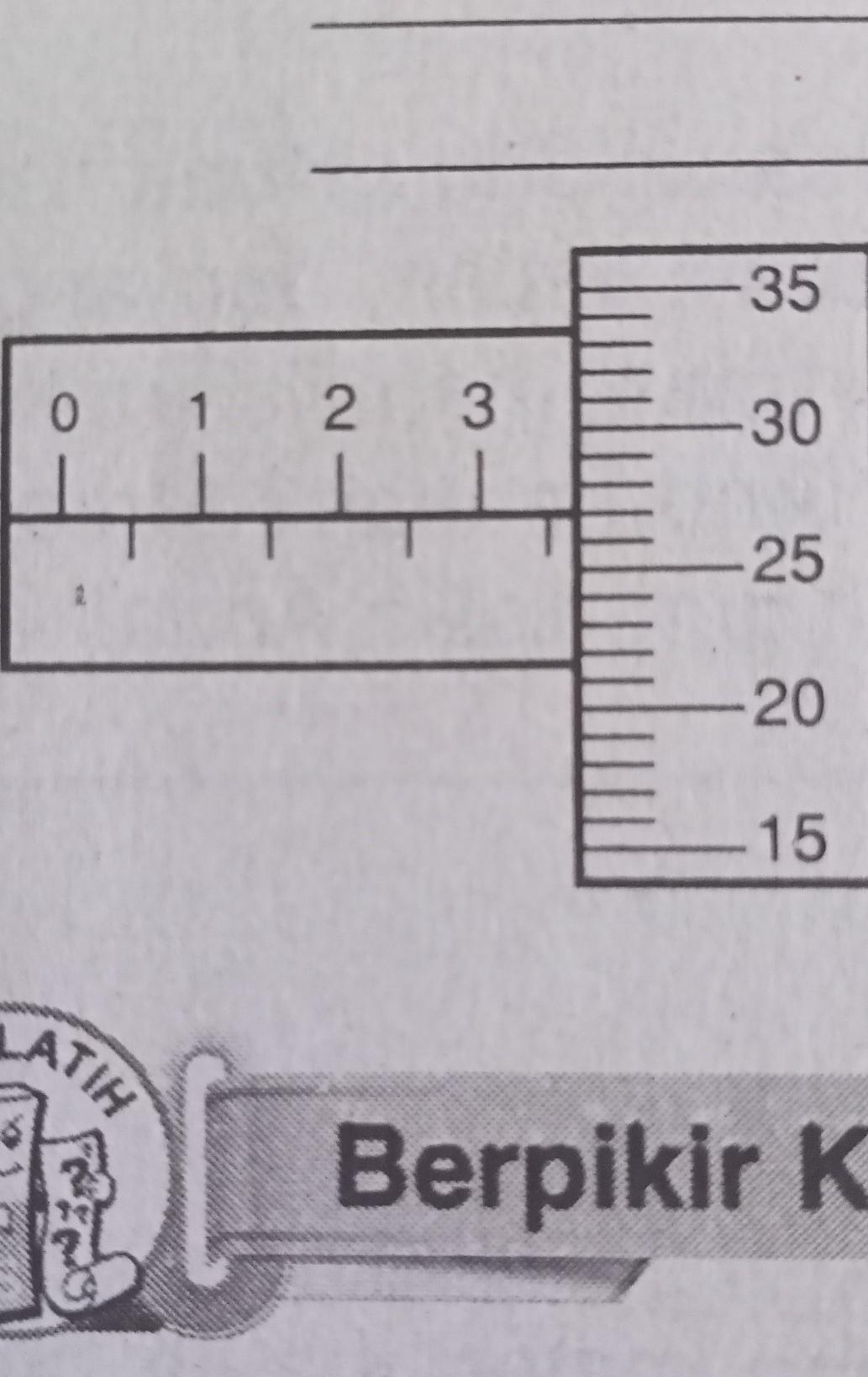 Pengukuran Mikrometer Sekrup : pengukuran, mikrometer, sekrup, Perhatikan, Gambar, Mikrometer, Sekrup, Samping, !Tentukan, Ketidakpastian, Relatif, Hasil, Brainly.co.id