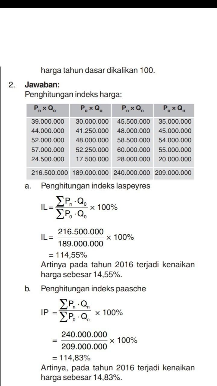 Contoh Soal Indeks Harga : contoh, indeks, harga, Berdasarkan, Tabel, Tersebut, Hitunglah, Indeks, Harga, Dengan, Metode, Laspeyres, Paasche!, Brainly.co.id
