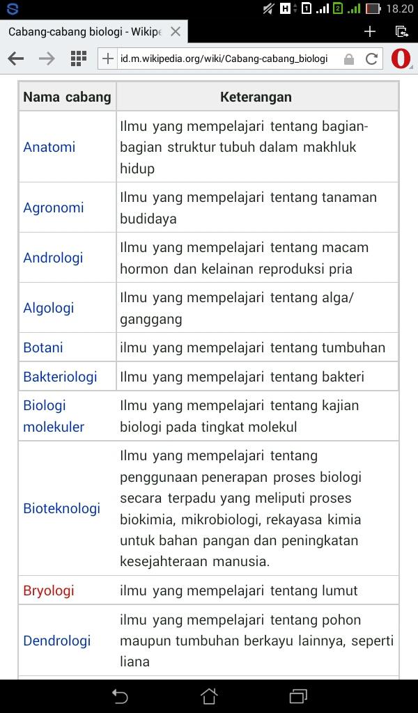 10 Cabang Biologi : cabang, biologi, Sebutkan, Jelaskan, Cabang-cabang, Biologi, Sebanyak, Brainly.co.id